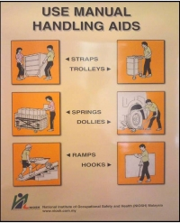 Use Manual Handling Aids